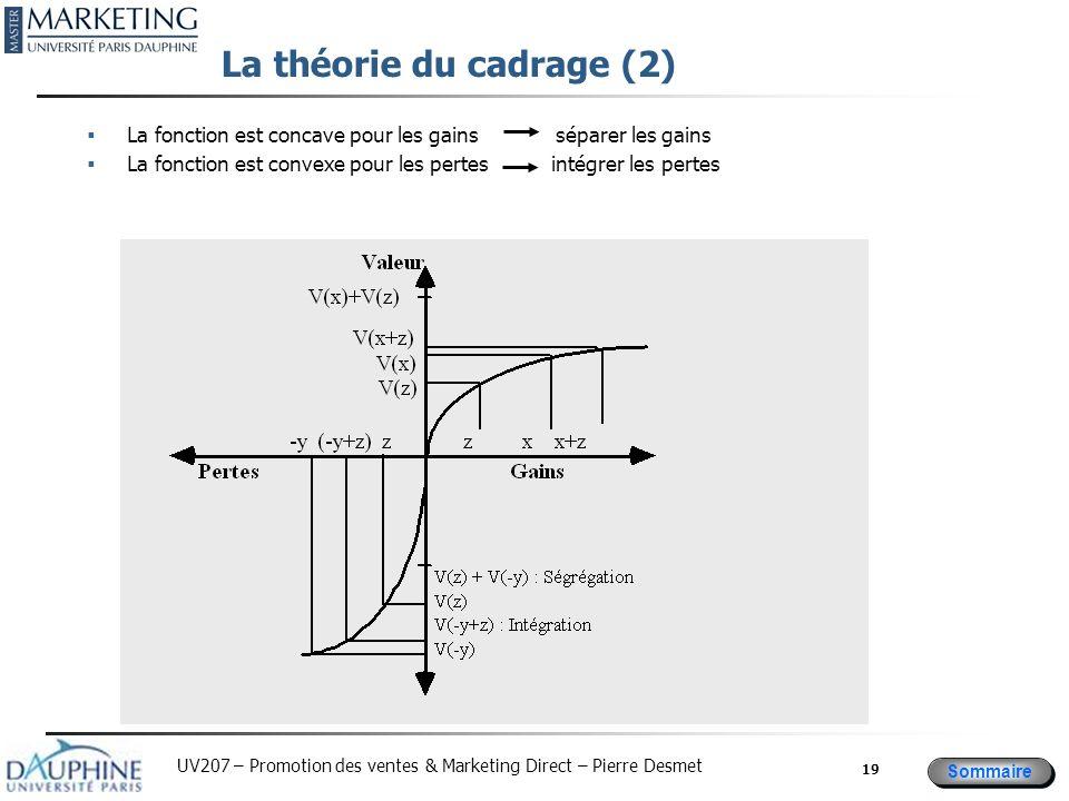 Sommaire UV207 – Promotion des ventes & Marketing Direct – Pierre Desmet La théorie du cadrage (2) La fonction est concave pour les gains séparer les