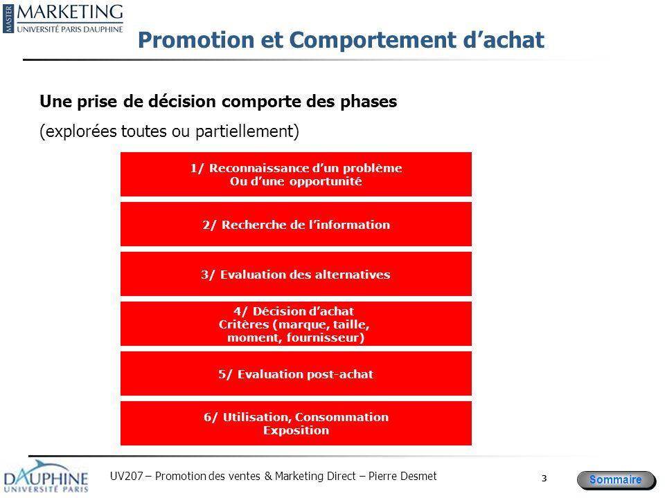 Sommaire UV207 – Promotion des ventes & Marketing Direct – Pierre Desmet 3 Promotion et Comportement dachat Une prise de décision comporte des phases