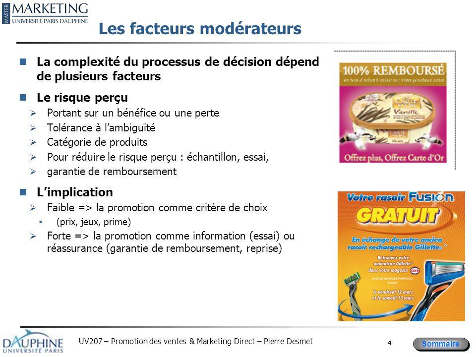 Sommaire UV207 – Promotion des ventes & Marketing Direct – Pierre Desmet Les facteurs modérateurs La complexité du processus de décision dépend de plu