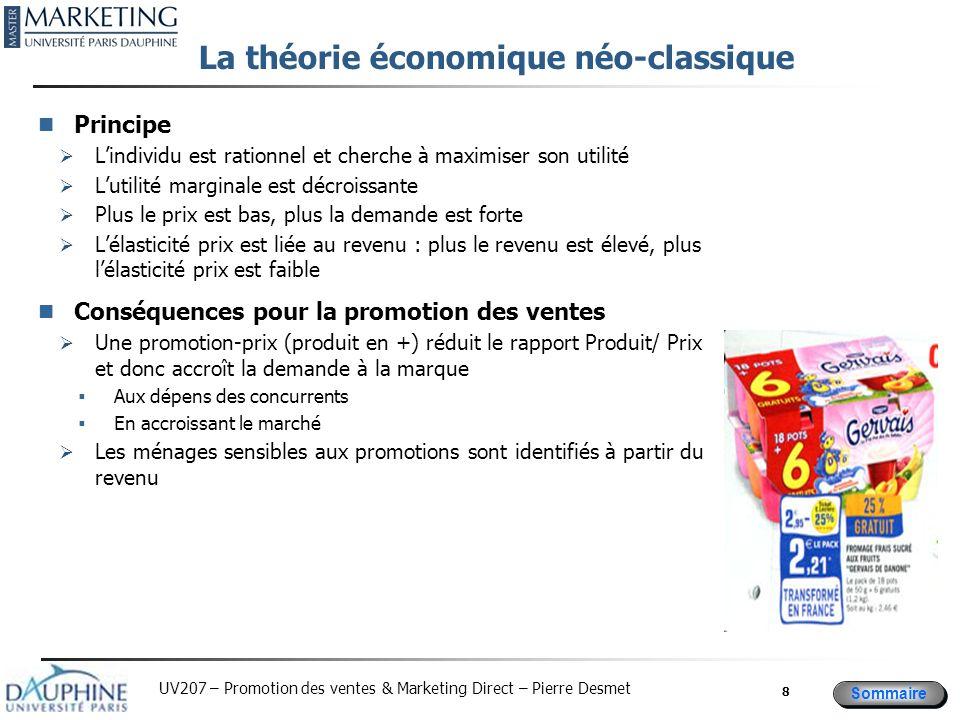 Sommaire UV207 – Promotion des ventes & Marketing Direct – Pierre Desmet La théorie économique néo-classique Principe Lindividu est rationnel et cherc