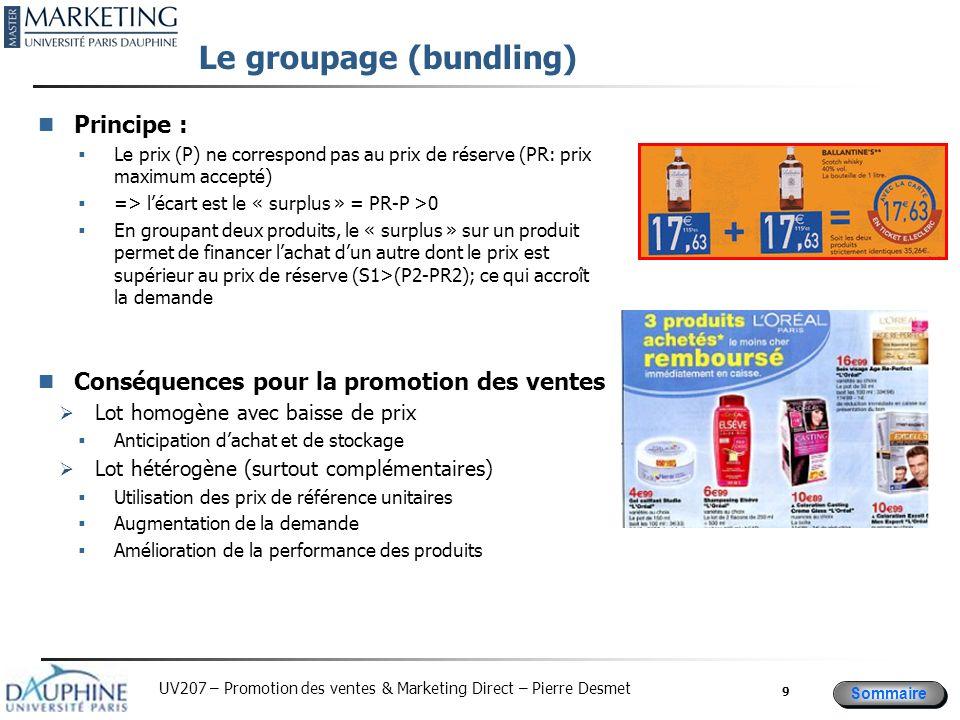 Sommaire UV207 – Promotion des ventes & Marketing Direct – Pierre Desmet Le groupage (bundling) Principe : Le prix (P) ne correspond pas au prix de ré