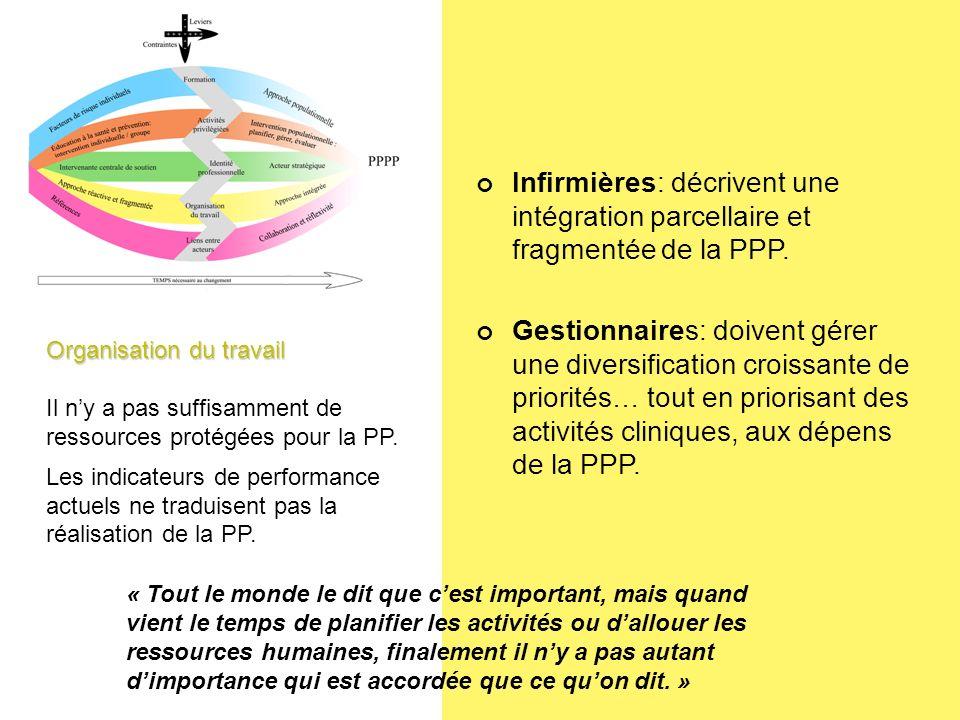 Infirmières: décrivent une intégration parcellaire et fragmentée de la PPP. Gestionnaires: doivent gérer une diversification croissante de priorités…