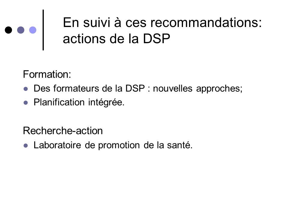 Formation: Des formateurs de la DSP : nouvelles approches; Planification intégrée. Recherche-action Laboratoire de promotion de la santé. En suivi à c