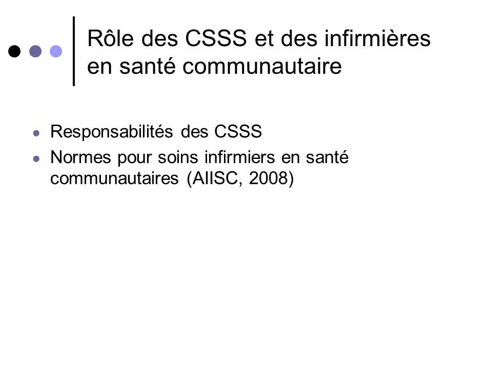 Rôle des CSSS et des infirmières en santé communautaire Responsabilités des CSSS Normes pour soins infirmiers en santé communautaires (AIISC, 2008)