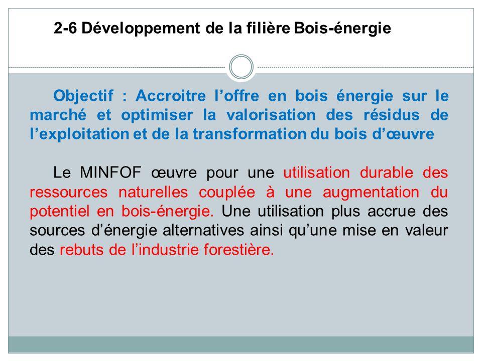 2-6 Développement de la filière Bois-énergie Objectif : Accroitre loffre en bois énergie sur le marché et optimiser la valorisation des résidus de lex