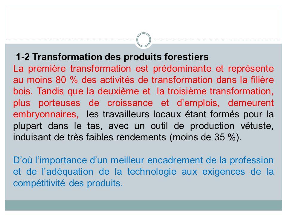 1-2 Transformation des produits forestiers La première transformation est prédominante et représente au moins 80 % des activités de transformation dan