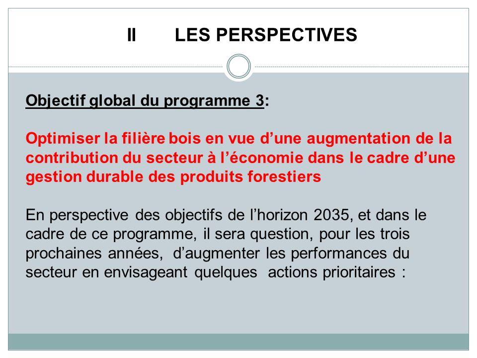 IILES PERSPECTIVES Objectif global du programme 3: Optimiser la filière bois en vue dune augmentation de la contribution du secteur à léconomie dans l