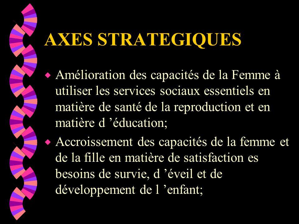 OBJECTIFS SPECIFIQUES Réduire le taux d analphabétisme de la Femme en général et de la fille en particulier; Améliorer la santé de la Femme en particulier la santé de la reproduction; Renforcer l équité homme/femme; Lutter contre la pauvreté des femmes; Améliorer l image de la Femme.