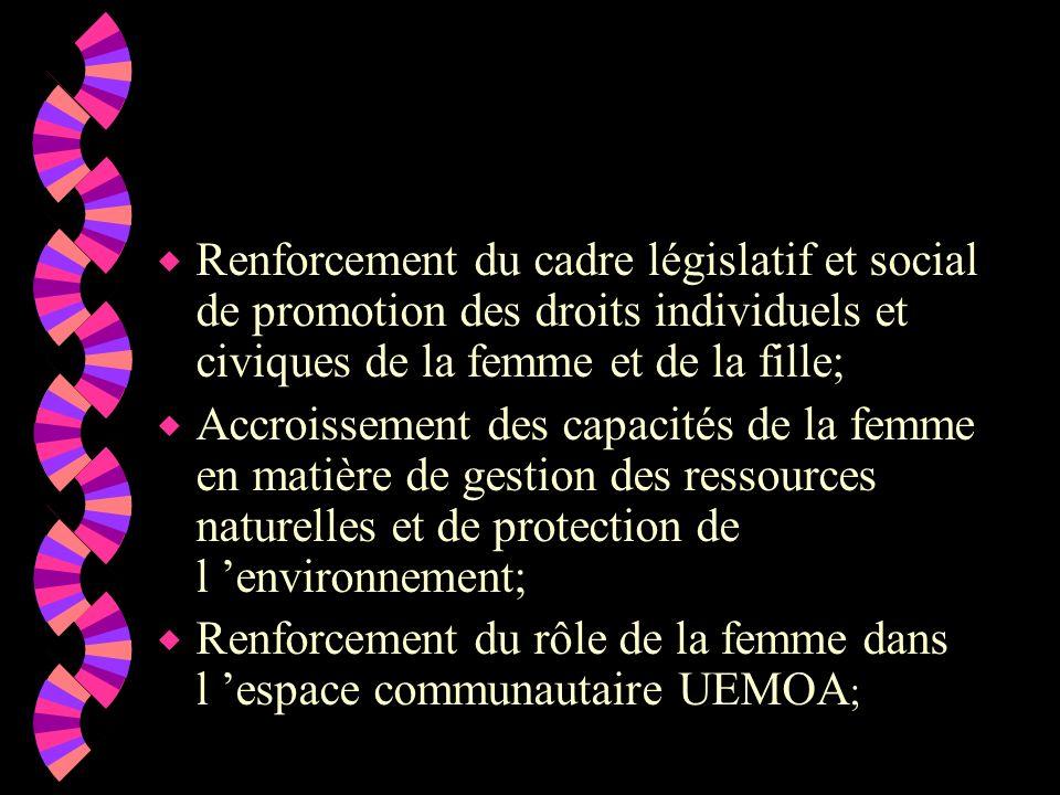Renforcement des aptitudes individuelles et collectives d organisation et de gestion des femmes en matière de lutte contre la pauvreté; Accroissement des capacités individuelles et collectives des femmes en matières de connaissance et de défense de leurs droits;