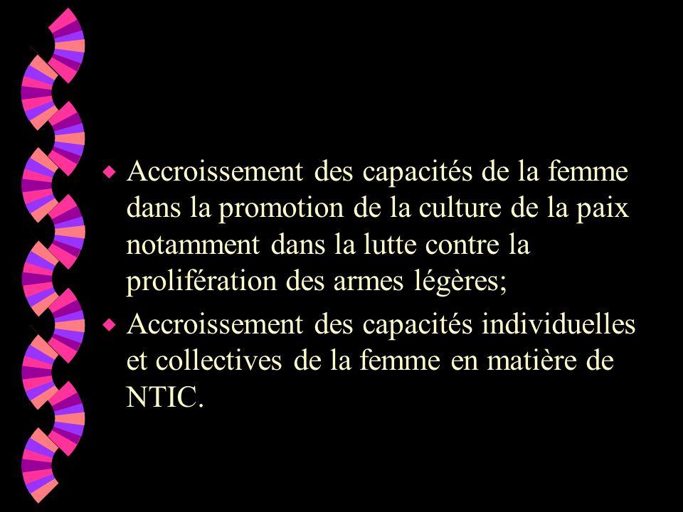 Renforcement du cadre législatif et social de promotion des droits individuels et civiques de la femme et de la fille; Accroissement des capacités de