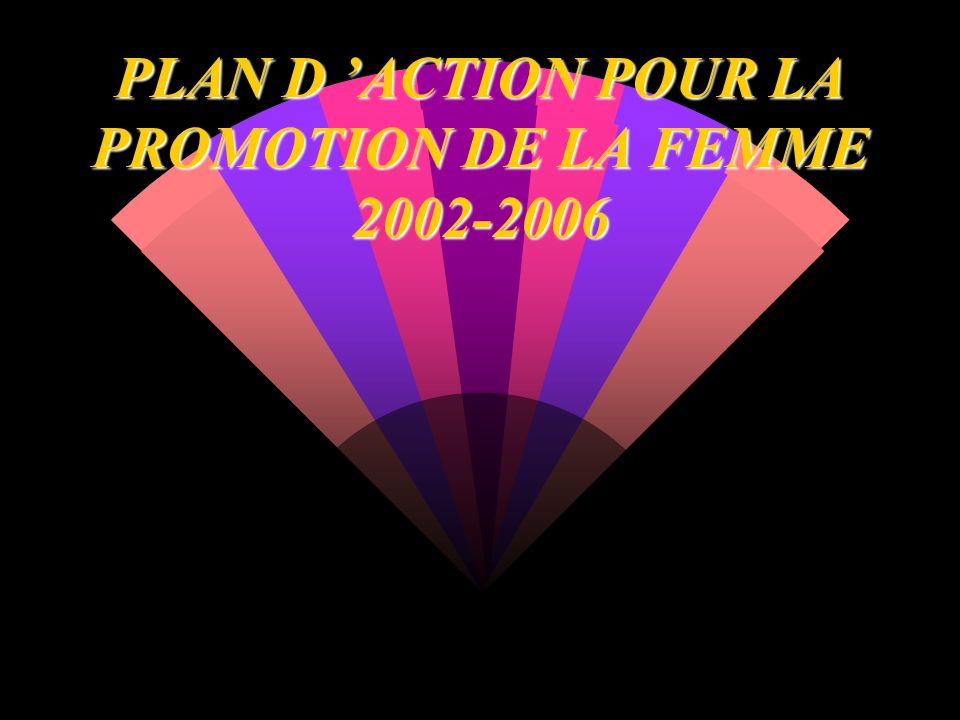 Accroissement des capacités de la femme dans la promotion de la culture de la paix notamment dans la lutte contre la prolifération des armes légères; Accroissement des capacités individuelles et collectives de la femme en matière de NTIC.