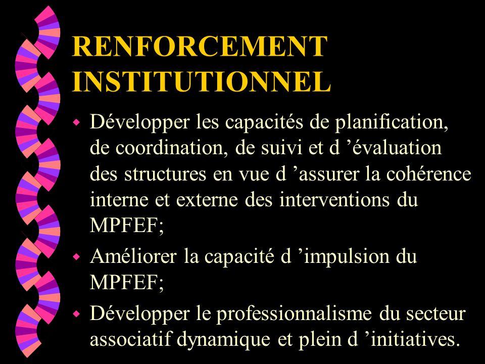 DOMAINES PRIORITAIRES 1. Lutte contre l analphabétisme des femmes; 2.