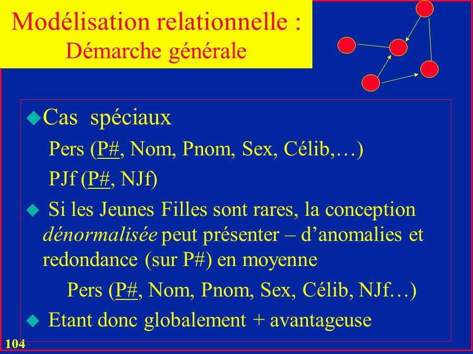 103 u Cas spéciaux Pers (P#, Nom, Pnom, DNaiss, CP,…) CV (CP, Ville) u Que faire si lon sait que P1 est à Paris, mais lon ne connaît pas CP ? u Pas de