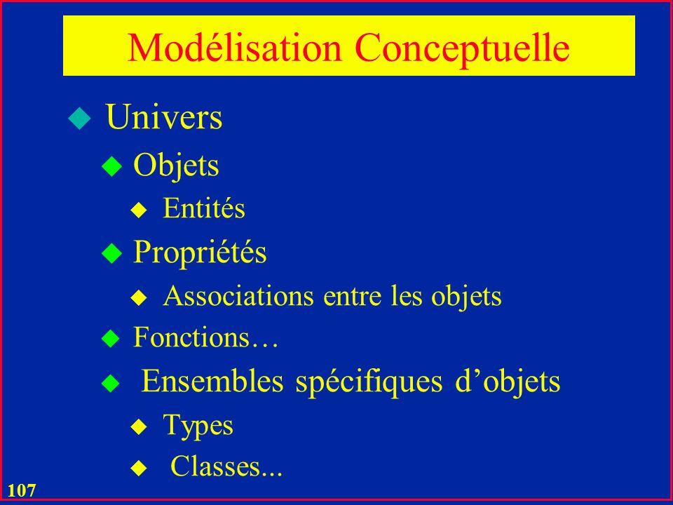 106 Modèle Conceptuel An mille sept cent quatre-vingt-dix-neuf ? MDCCXCIX ? 1799 Votre modèle / standard préféré ? MDCCLXXXXVXXXX Modélisation Relatio