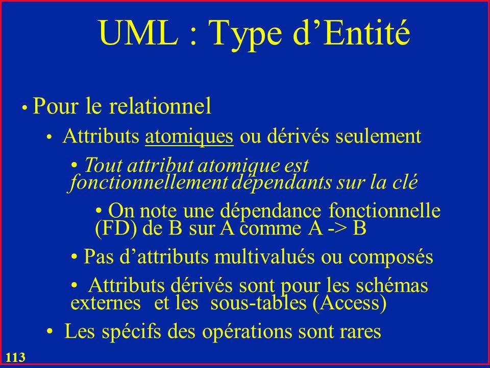112 UML : Type dEntité Nom Attributs clé et non-clé Opérations