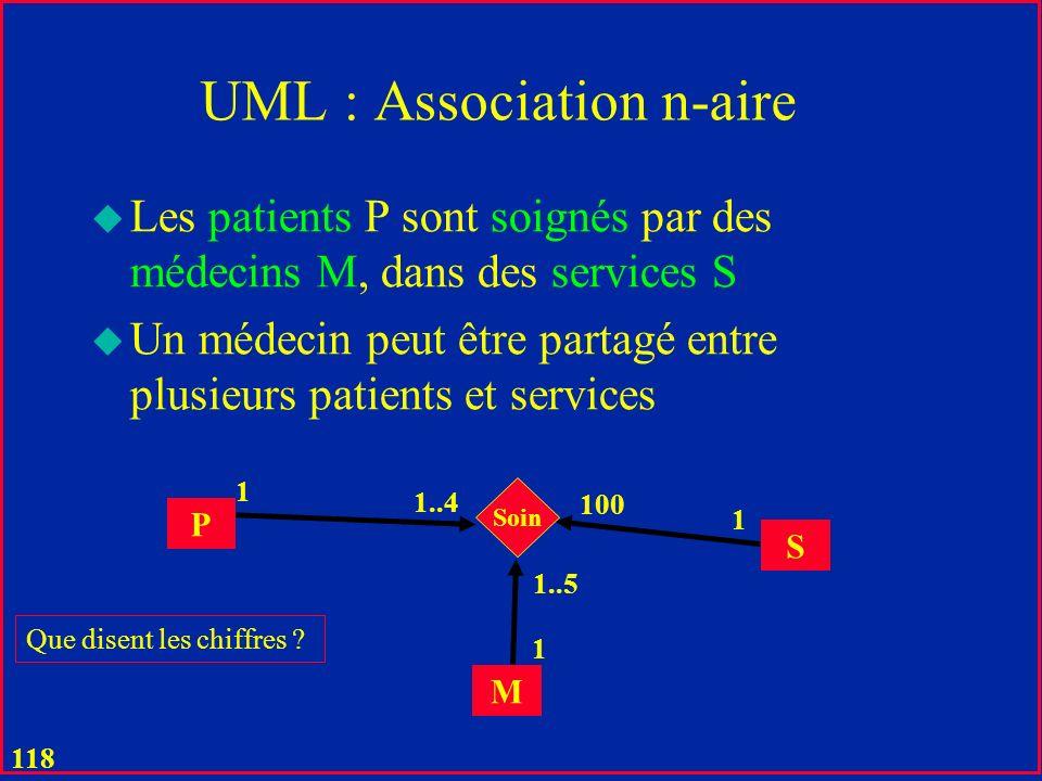 117 UML Associations Modèle dune auto-école basé sur lex. de M. Manouvrier Lécole peut envoyer entre 0 et 8 étudiants à un exam Diagramme de note en U