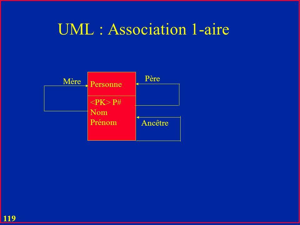 118 UML : Association n-aire u Les patients P sont soignés par des médecins M, dans des services S u Un médecin peut être partagé entre plusieurs pati