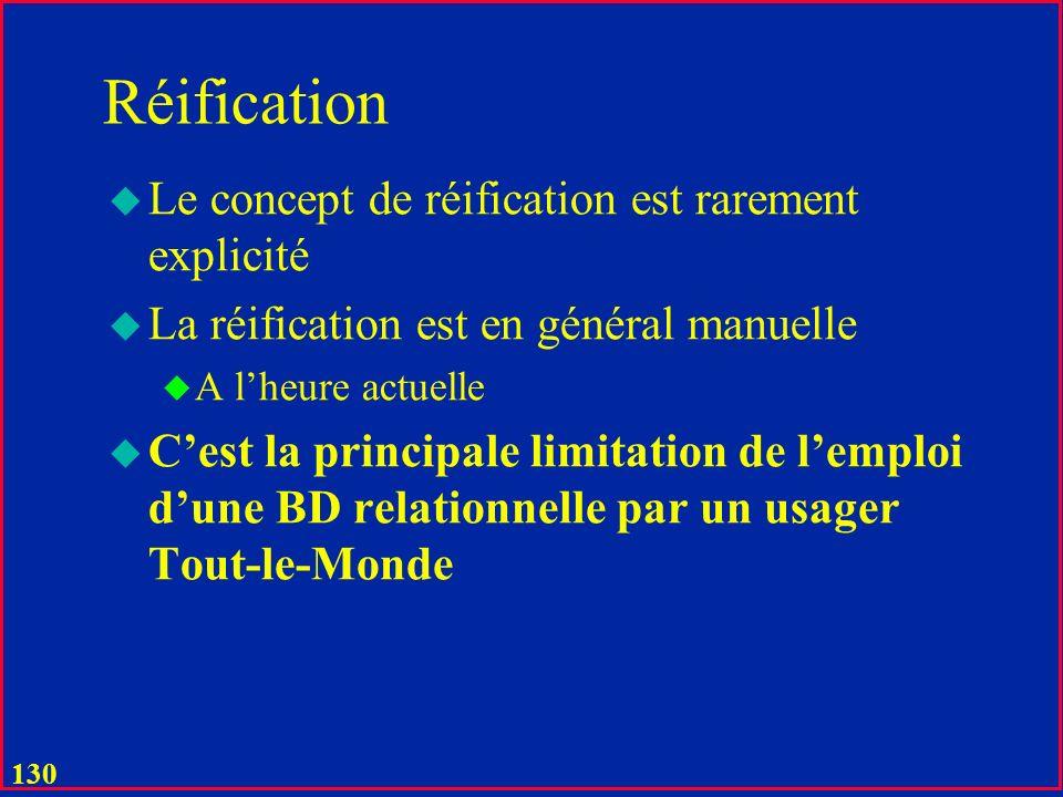 129 Réification (Etape 2) u Toute entité réifiée devient une table relationnelle u Les associations triviales deviennent u Les liens sémantiques u Les