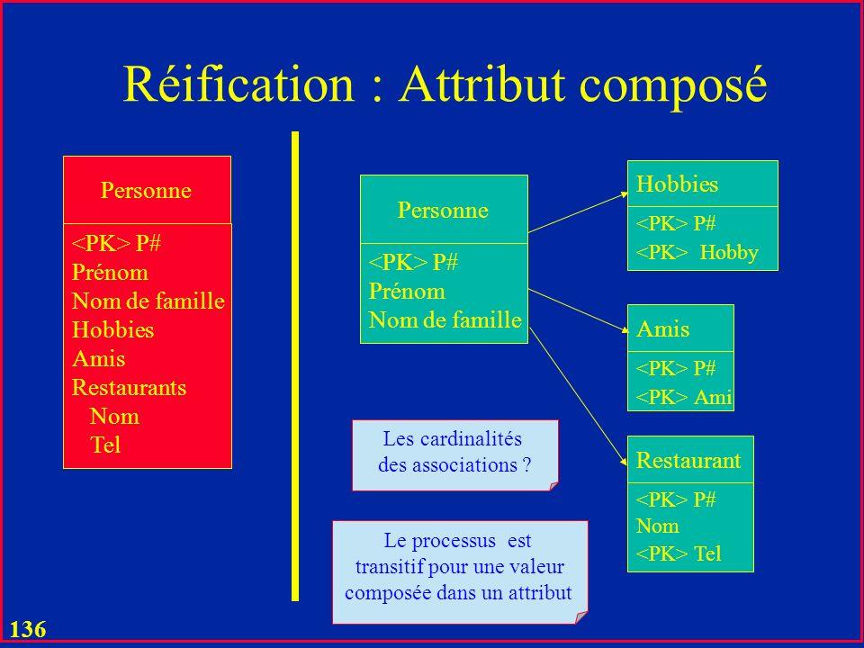 135 Réification : Association n-aire 1 P S 1 1..4 100 1..5 1 Soin M 1 P S 1 1..4 100 1..5 1 M S# P# M# Soin