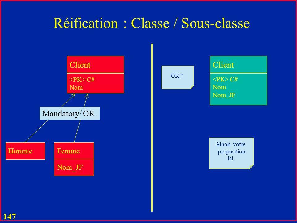 146 Réification : Classe / Sous-classe Assurance Ass-maison Ass-voitureAss-maladie A# Montant A# Val-maison A# Bonus A# Complément Assurance Ass-maiso