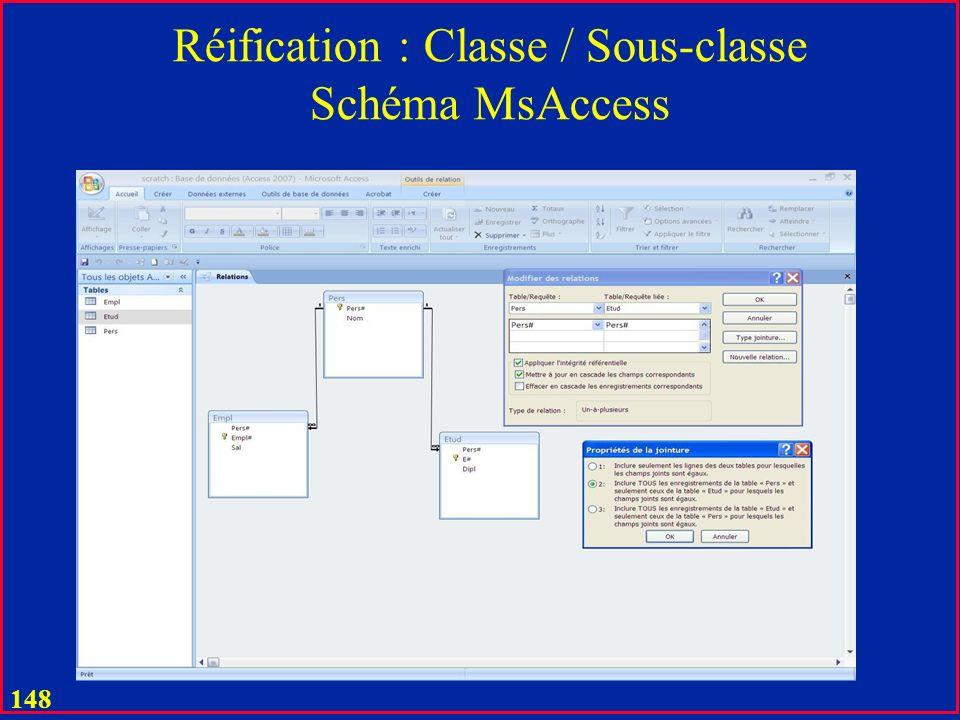 147 Réification : Classe / Sous-classe Client HommeFemme C# Nom Mandatory/ OR Nom_JF Client C# Nom Nom_JF Sinon votre proposition ici OK ?