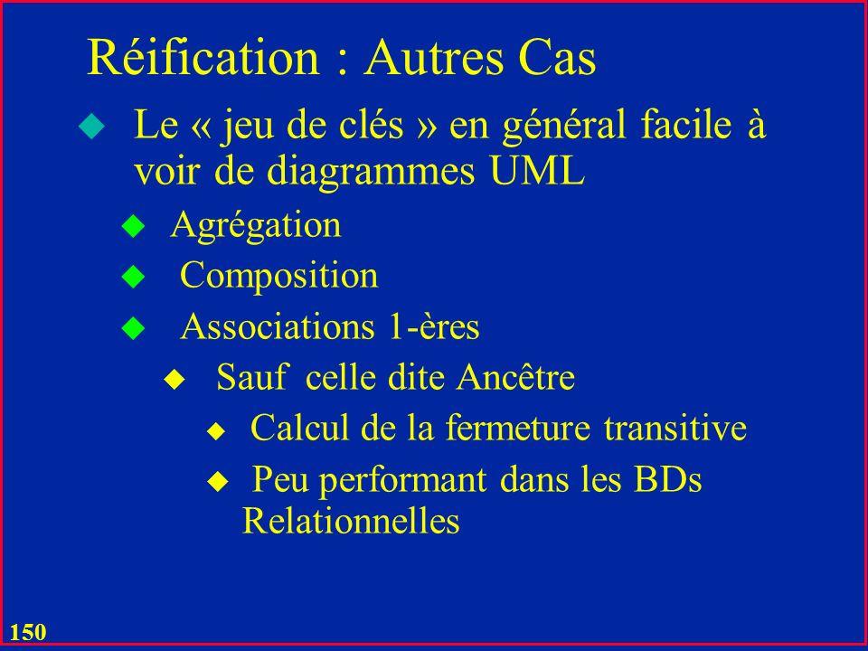 149 Réification : Classe / Sous-classe Schéma MsAccess u Le schéma permet daisément formuler les requêtes: u Toute donnée de personne P1 dans Pers et,