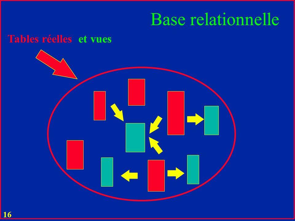 15 Base relationnelle Tables réelles