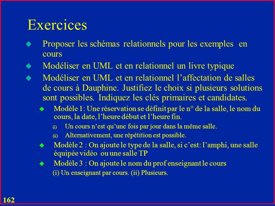 161 UML -> XML 123 Jean Dupont Ski, Tennis, Voile Jean, Paul Sinbade, Café Court, Gargote Personne P# Nom Prénom Nom de famille Hobbies 0..10 Amis 0..