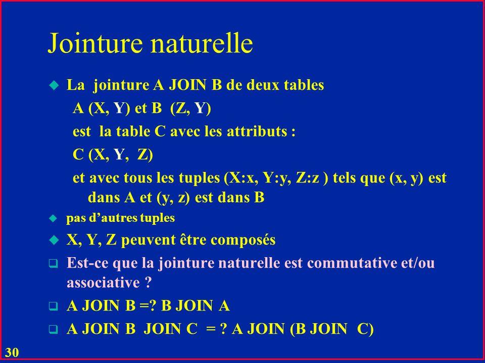 29 Base S-P S S [S#,SNAME] S [CITY] S WHERE CITY = Paris Villes de fournisseurs Ids et noms de fournisseurs