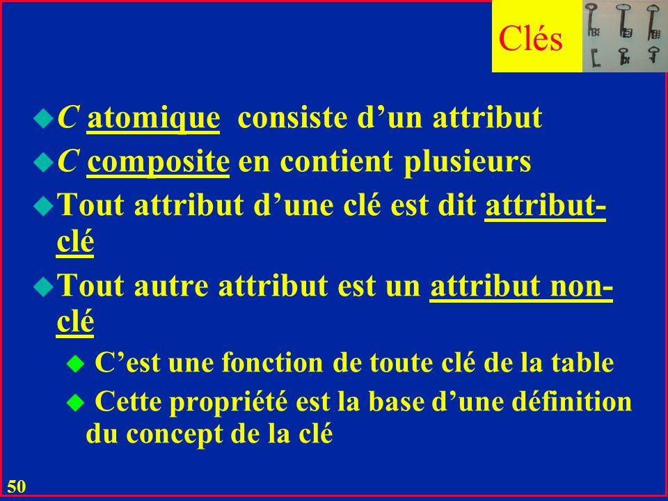 49 u Le choix de C est dicté par l'intention de R u Soit R = Pers (Nom, Prénom, SS#, Tel) u Dans une famille Pers (Nom, Prénom, SS#, Tel) /* Tout memb