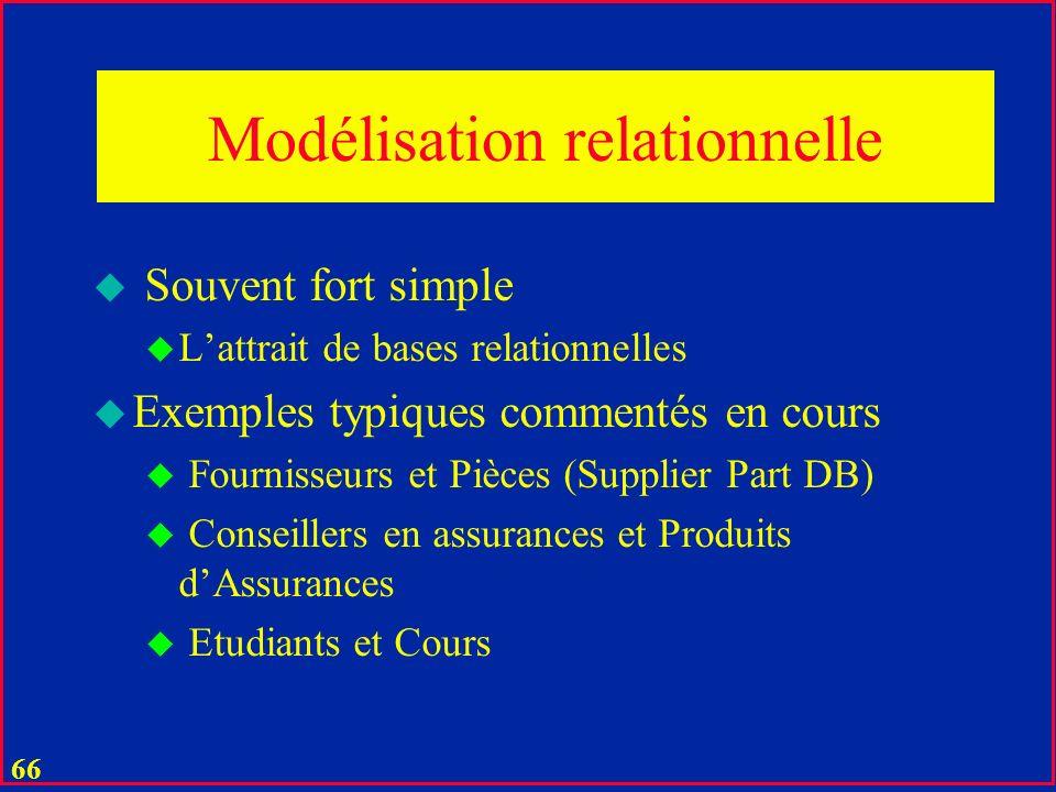 65 Modélisation relationnelle u Passage du monde réel vers une base relationnelle u Le schéma conceptuel u Schémas de tables u Liens sémantiques & con