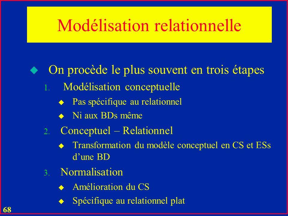 67 Modélisation relationnelle BDR