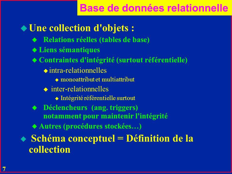 6 6 SQL: Select S#, SNAME, STATUS FROM S WHERE CITY = Paris Algèbre relationnelle : (S WHERE CITY = 'Paris') [S#, SNAME, STATUS] S Exemple
