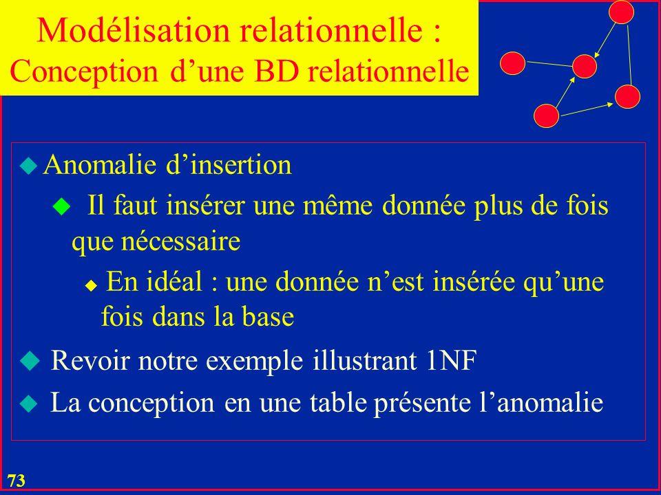 72 u Anomalie dinsertion u On ne peut pas insérer de valeurs quil faudrait u Soit la table S = (S#, Sname, Status, City, P#, Qty) u Fournisseur S1 ne