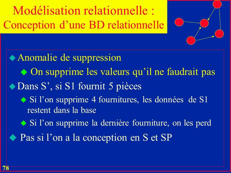 77 u Anomalie de MAJ u On MAJ plusieurs valeurs au lieu dune seule u Pour une bonne conception u Dans S, si S1 fournit 5 pièces et déménage à Paris, a