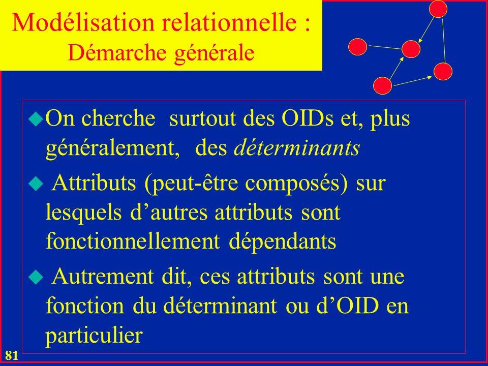 80 u On commence par modélisation dun ensemble dobjets réels par une relation dite souvent universelle, soit R1 u Les personnes u Les fournisseurs u L