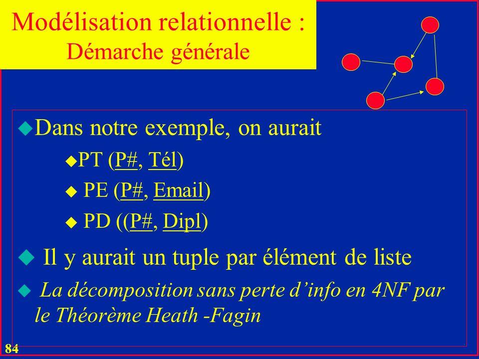 83 u On crée une nouvelle relation, soit R2, chaque fois que lon rencontre: u Un attribut (composé) à une liste de valeurs u Les #Tel dune personne, s