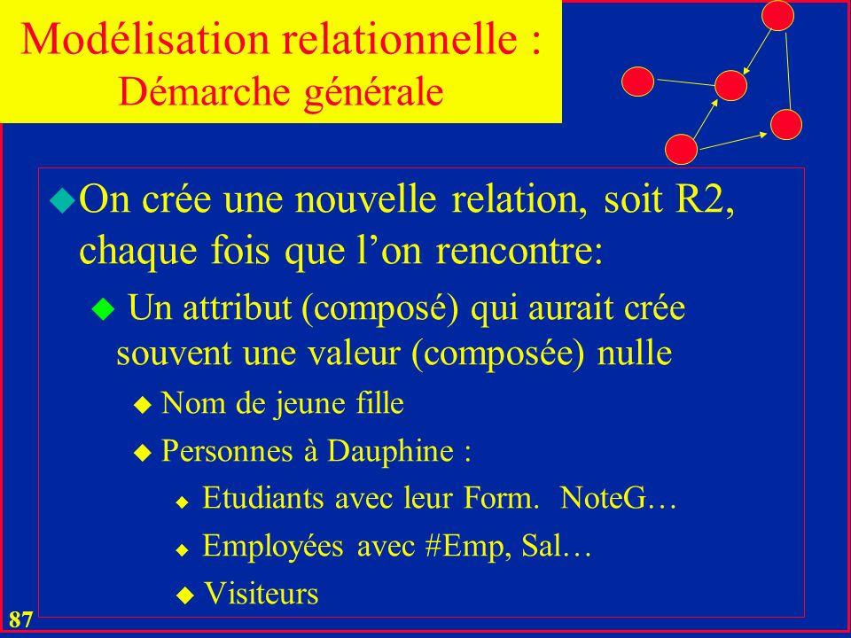 86 u Dans notre exemple, on aurait R1 = Pers (P#, Nom, Pnom, DNaiss, CP,…) R2 = CV (CP, Ville) u Le tout est la décomposition sans perte dinfo u Par T