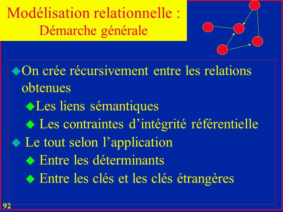 91 u Le déterminant de R1 ou, peut-être, de R2 u Pour les personnes qui sont les étudiants R2 = Et (P#, Form, NoteGlob…) u Ou, peut-être, on crée E# a