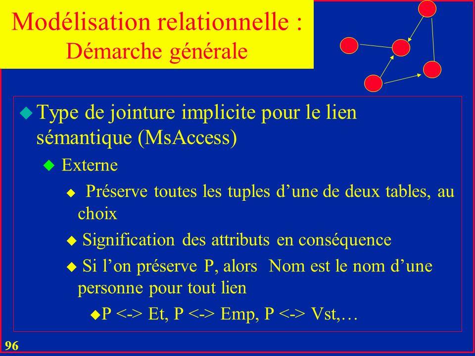 95 u Type de jointure implicite pour le lien sémantique (MsAccess) u Interne (défaut) u Produit seulement les tuples de deux tables ou les valeurs joi