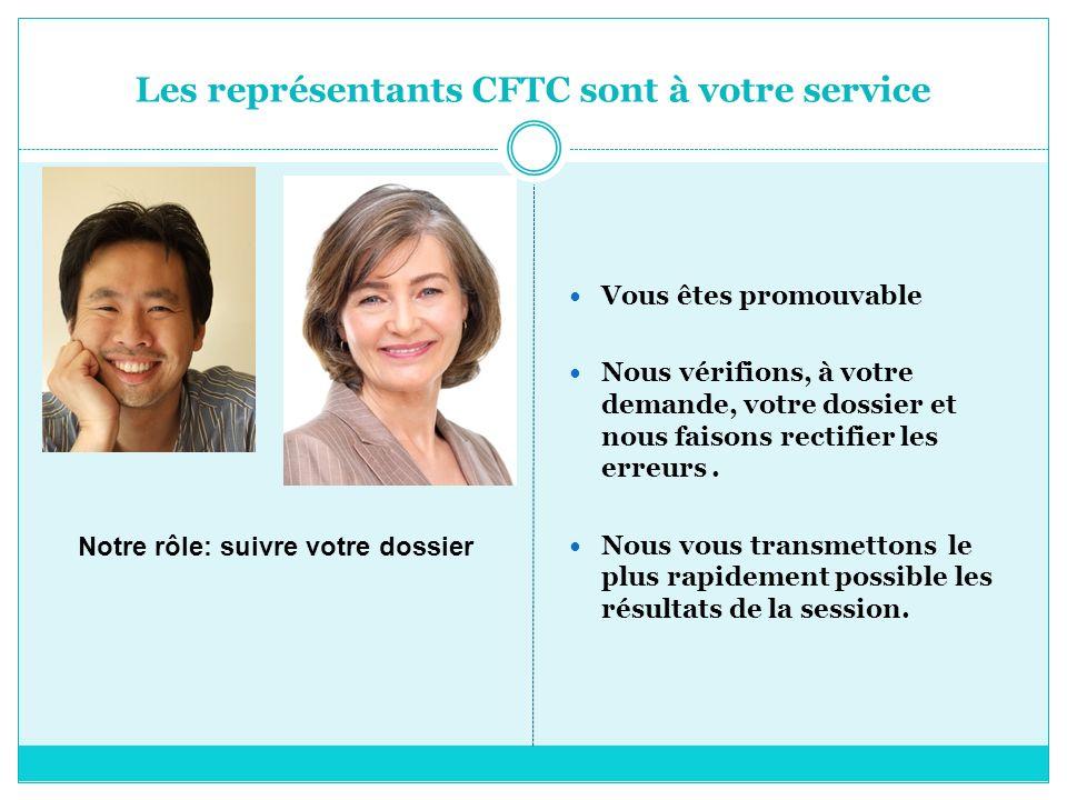 Les représentants CFTC sont à votre service Vous êtes promouvable Nous vérifions, à votre demande, votre dossier et nous faisons rectifier les erreurs