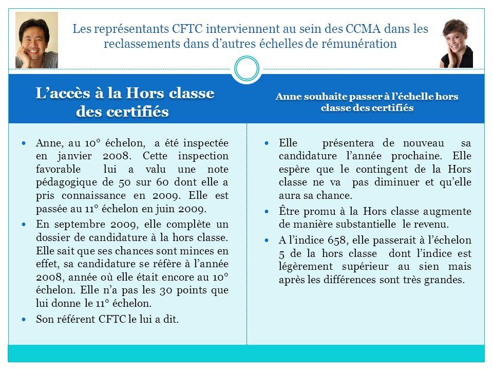 Laccès à la Hors classe des certifiés Anne souhaite passer à léchelle hors classe des certifiés Anne, au 10° échelon, a été inspectée en janvier 2008.