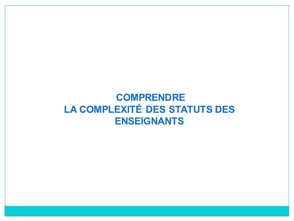COMPRENDRE LA COMPLEXITÉ DES STATUTS DES ENSEIGNANTS