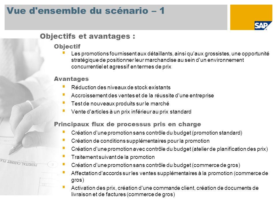 Vue d'ensemble du scénario – 1 Objectif Les promotions fournissent aux détaillants, ainsi qu'aux grossistes, une opportunité stratégique de positionne
