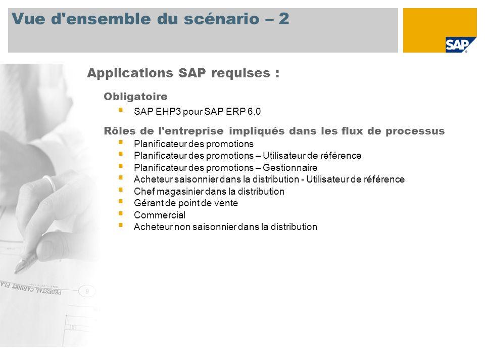 Vue d'ensemble du scénario – 2 Obligatoire SAP EHP3 pour SAP ERP 6.0 Rôles de l'entreprise impliqués dans les flux de processus Planificateur des prom