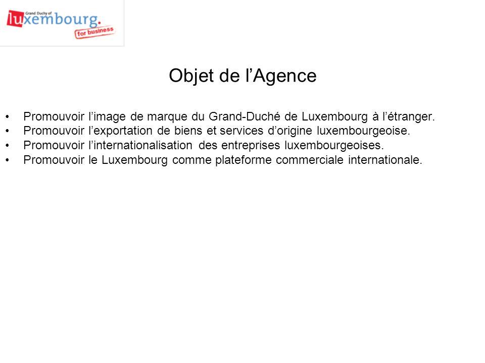 Objet de lAgence Promouvoir limage de marque du Grand-Duché de Luxembourg à létranger.