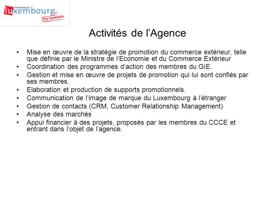 Activités de lAgence Mise en œuvre de la stratégie de promotion du commerce extérieur, telle que définie par le Ministre de lEconomie et du Commerce Extérieur Coordination des programmes daction des membres du GIE.