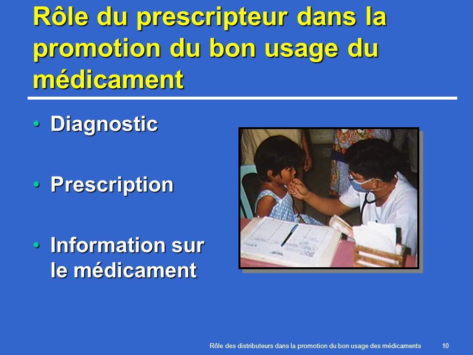Rôle des distributeurs dans la promotion du bon usage des médicaments10 Rôle du prescripteur dans la promotion du bon usage du médicament DiagnosticDi