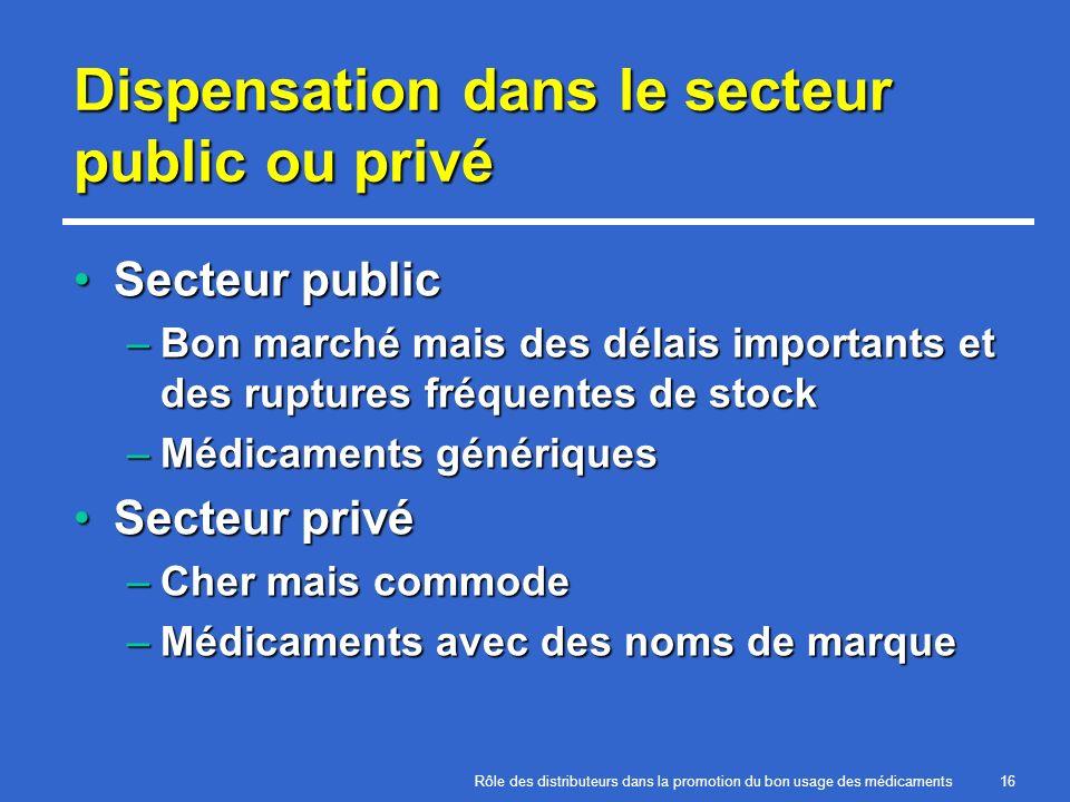 Rôle des distributeurs dans la promotion du bon usage des médicaments16 Dispensation dans le secteur public ou privé Secteur publicSecteur public –Bon