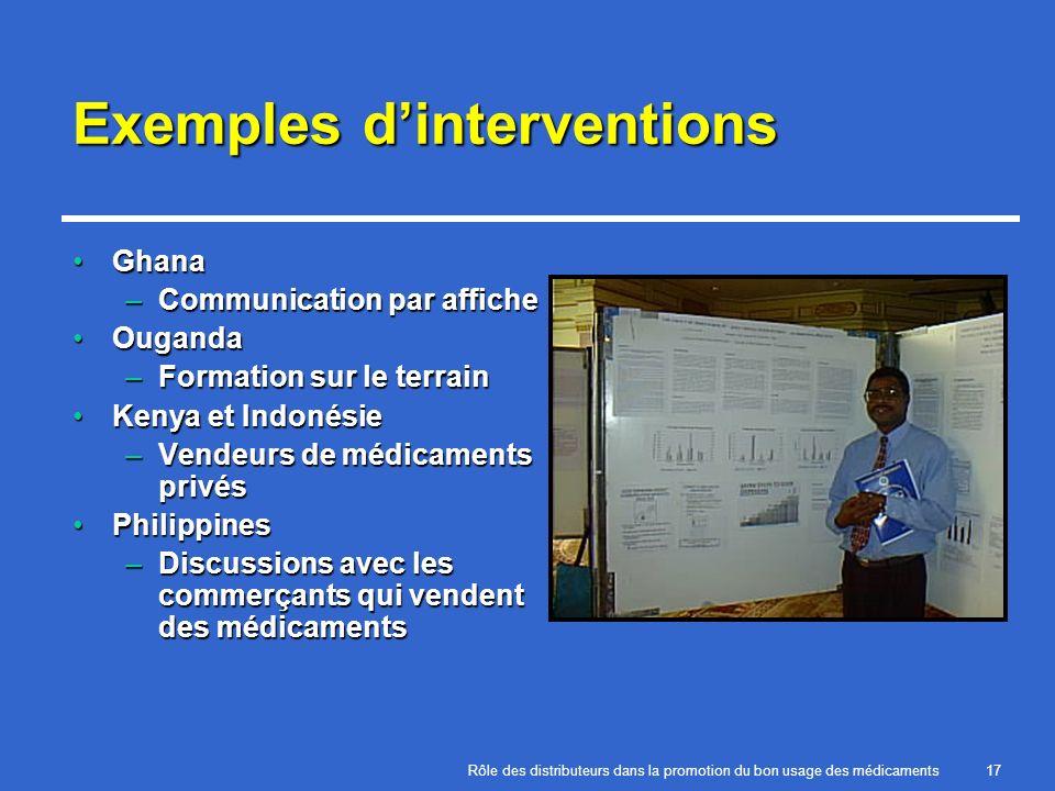 Rôle des distributeurs dans la promotion du bon usage des médicaments17 Exemples dinterventions GhanaGhana –Communication par affiche OugandaOuganda –